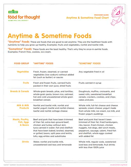 anytime and sometimes food list preview